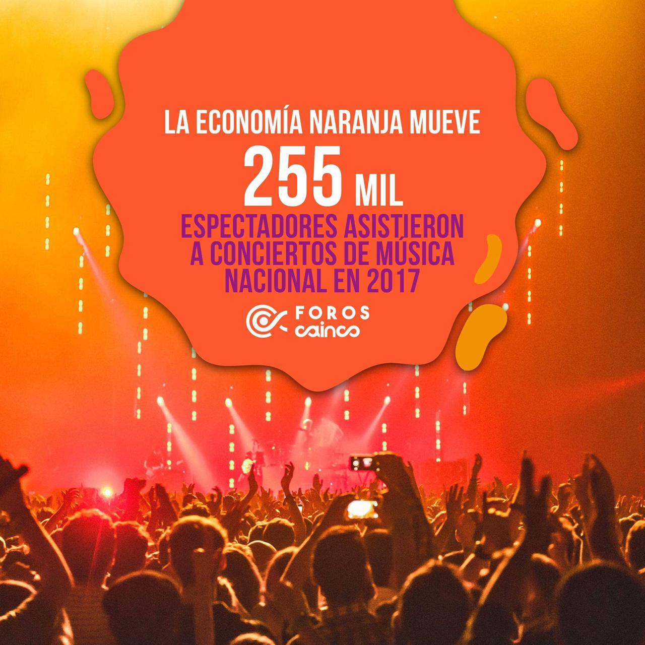 Foro de Economía Naranja mostrará el Movimiento que generan las actividades creativas en Bolivia