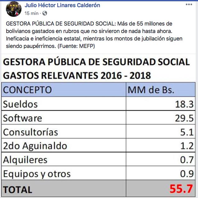 Experto Julio H. Linares critica inoperancia de gestora estatal de jubilaciones