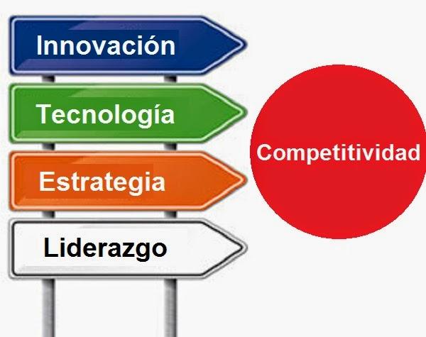 Nuevo consejo Departamental de Competitividad en Cochabamba