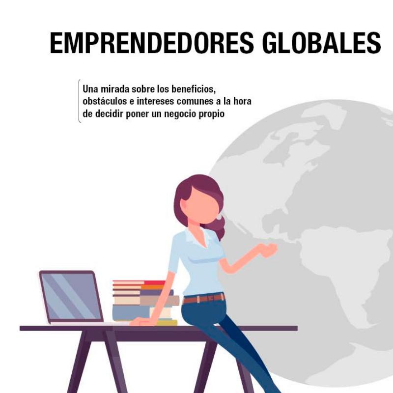 Según la Encuesta Global sobre Emprendedores, más del 70% aspira tener un negocio propio.