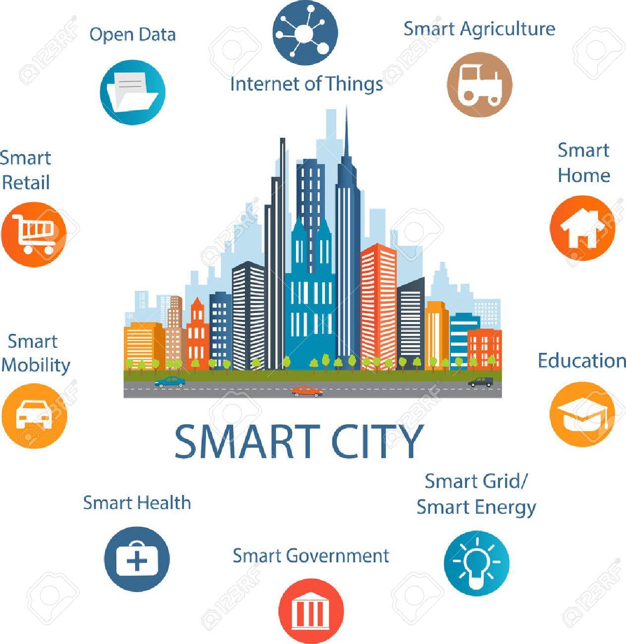 Ciudades inteligentes y vehículos eléctricos