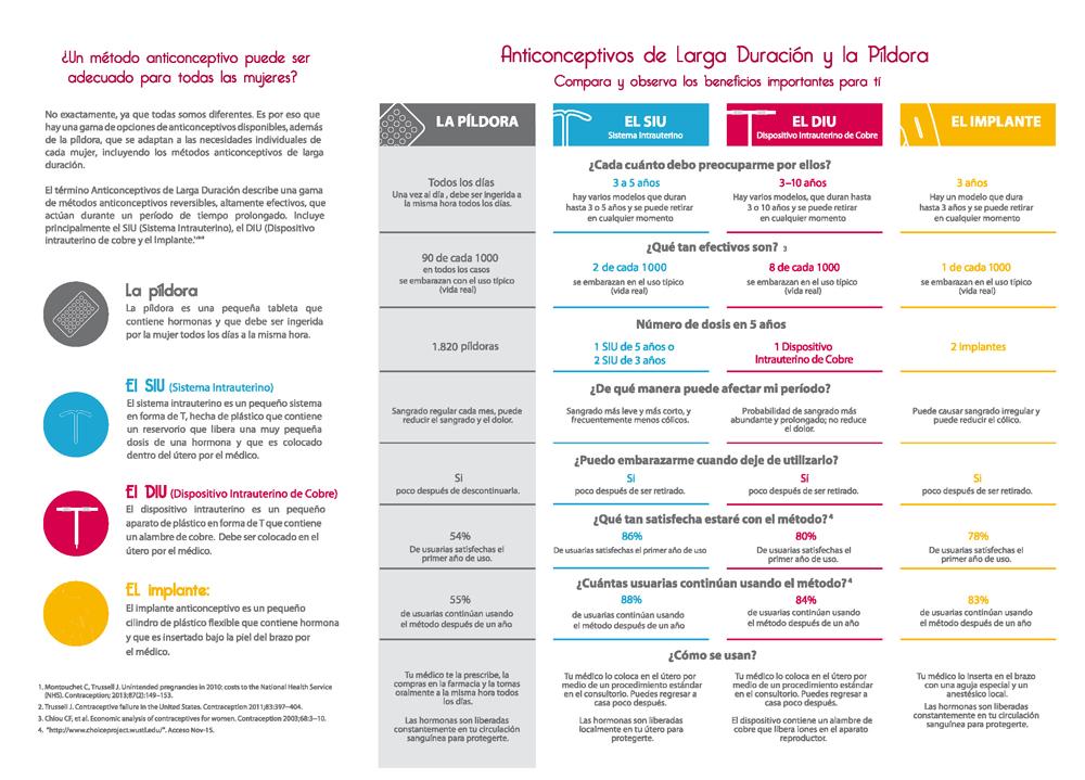 Bayer informa sobre métodos anticonceptivos  a mujeres bolivianas
